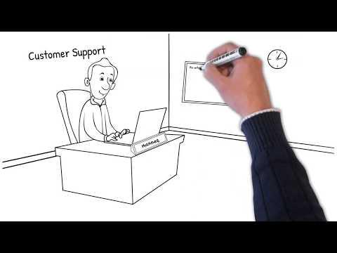 Honicon - Einfacher IT-Helpdesk mit Jira
