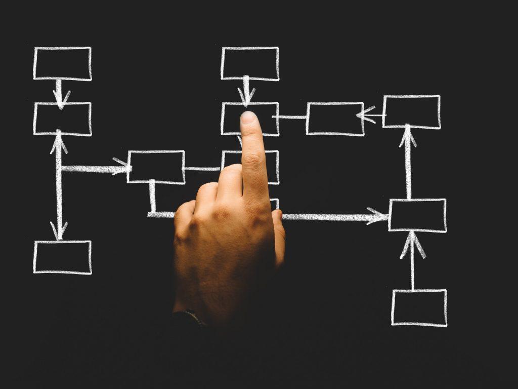 Process Scheme
