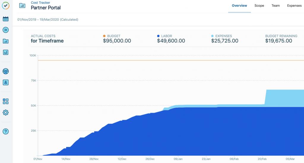 Tempo Cost Tracker Screenshot