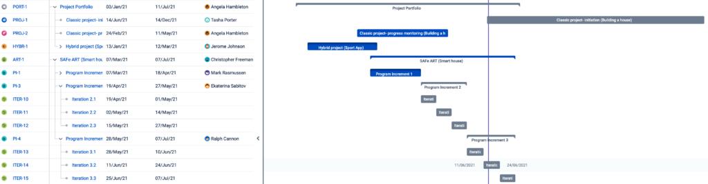 BigPircture Gantt Module